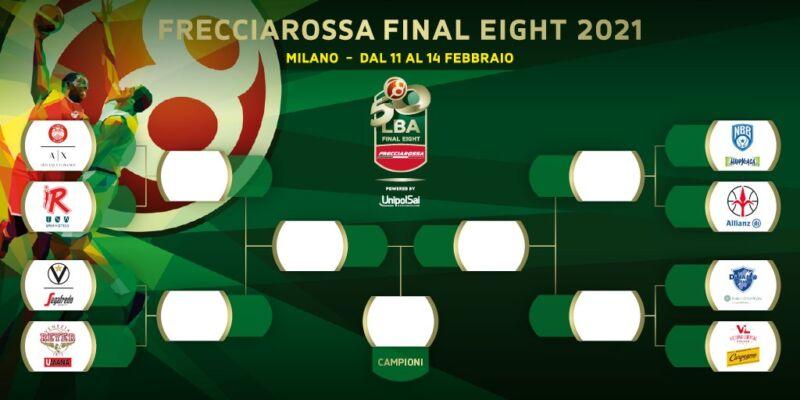 Tabellone 8 squadre Final Eight